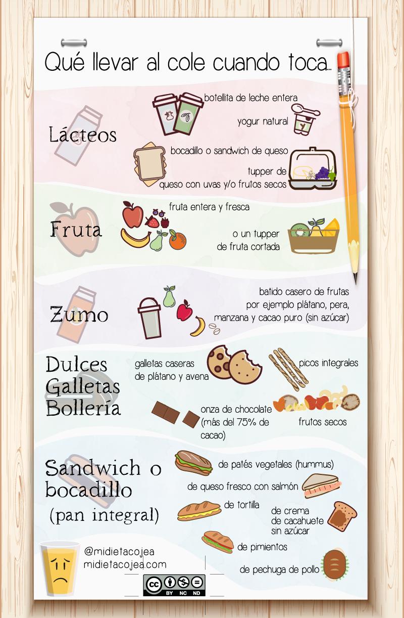 Ejemplos de menus saludables para adultos